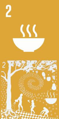 02 - Fome Zero e Agricultura Sustentável